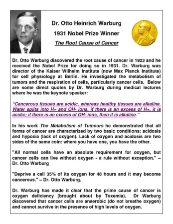 Dr.-Otto-Heinrich-Warburg-1931-Nobel-Prize-Winner-The-Root-Cause-of-Cancer-Document-Transcript-5348