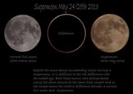Supermoon-size-difference-alec-jones-e1374418812126
