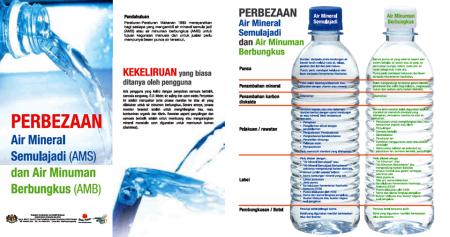 perbezaan air mineral
