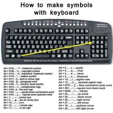 simbol keyboard